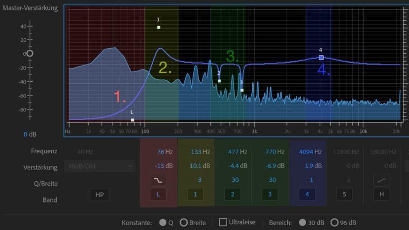 Titelbild Audiobearbeitung